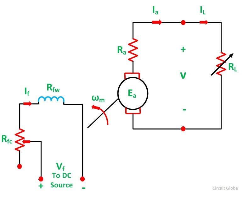 Karakteristisk for DC Generatorer - Separat Excited Self Excited And Compound Generator