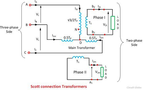 """Scott-T Transformer Connection"""